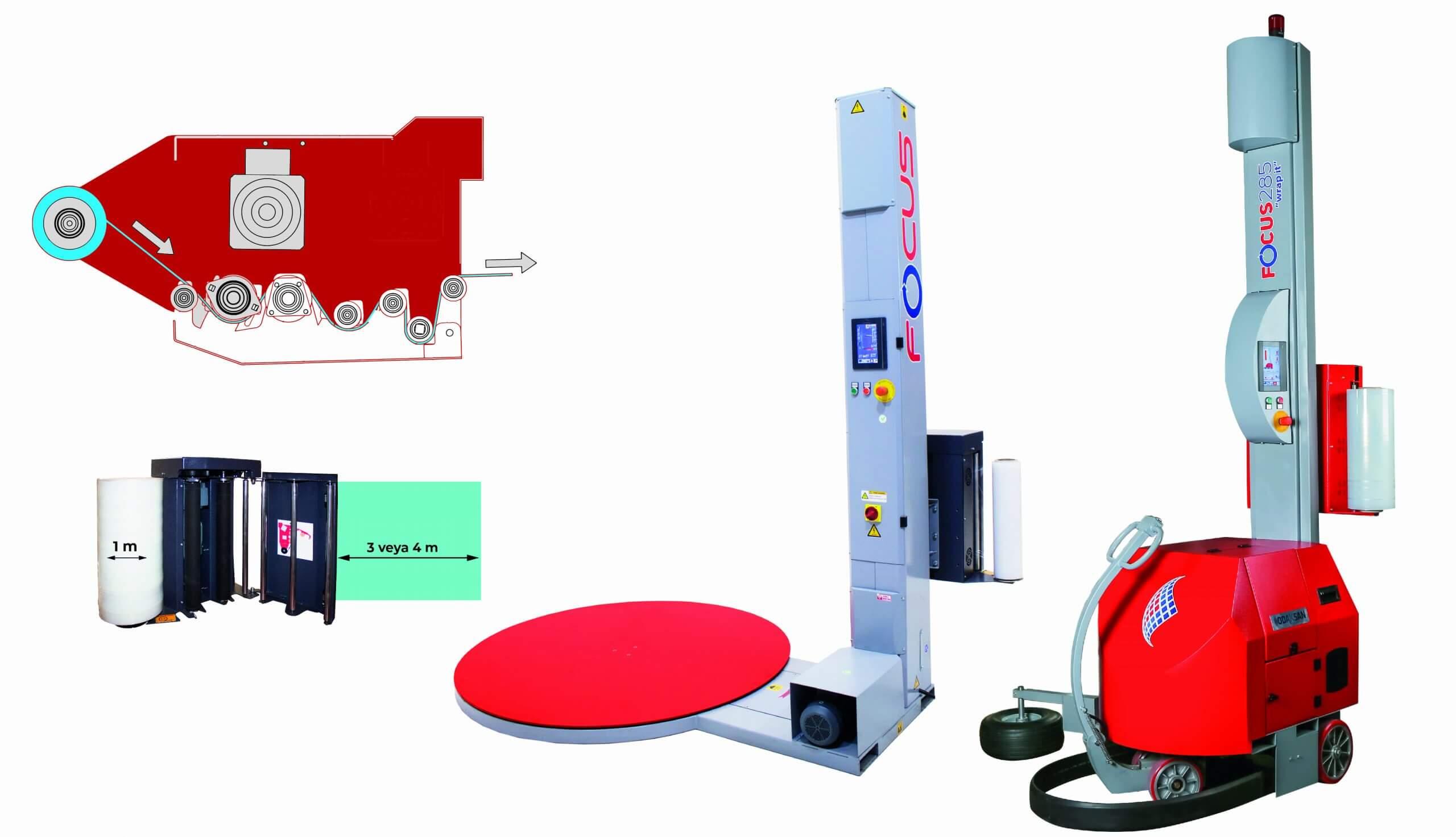 Read more about the article Manuel Streç Sarma Makinası Nedir?